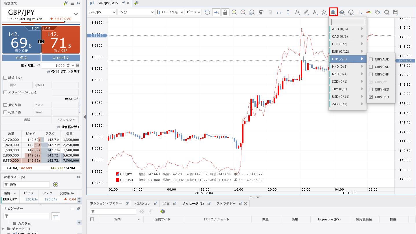 JForex3通貨ペア比較