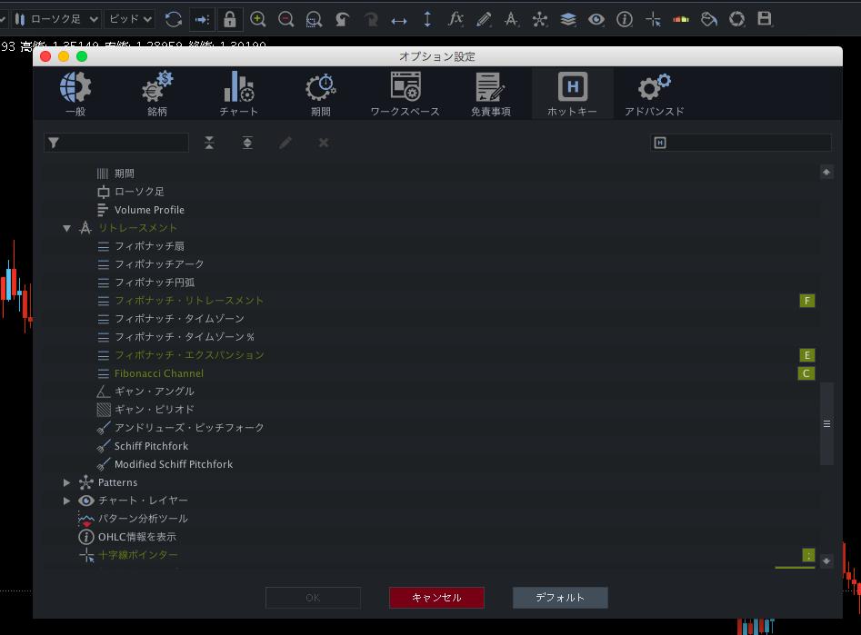 JForex3ホットキーカスタマイズ