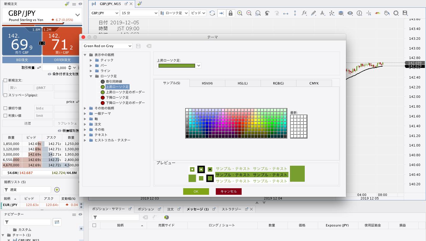 Jforex3ローソク足の色変更1