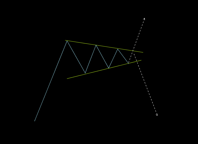 トライアングルP波