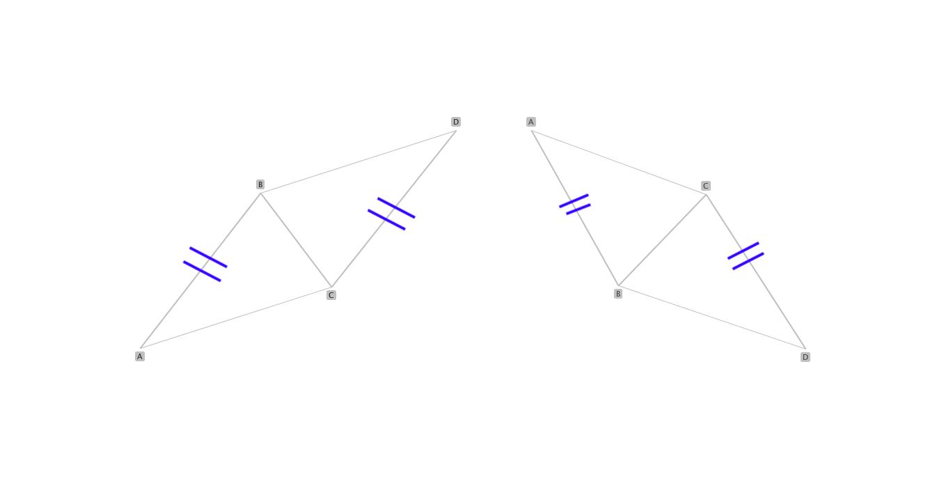 ABCDパターンの基礎