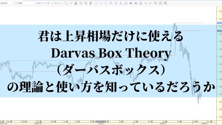 DarvasBoxTheory
