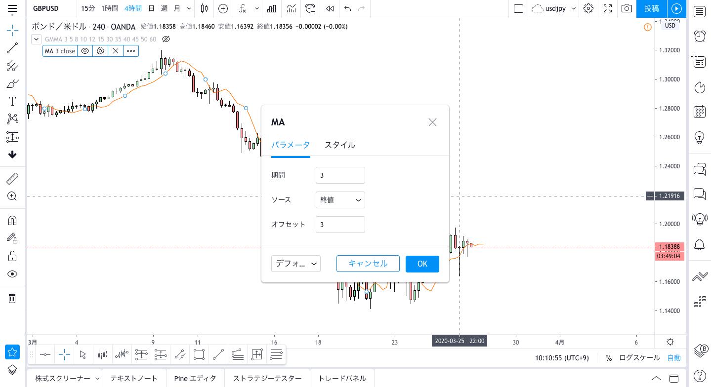 ディナポリ/DMA/表示/Trading View