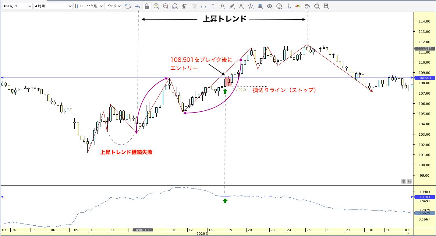 ATR/JForex3/OANDA Japn/Trading View