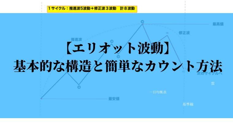 【エリオット波動】 基本的な構造と簡単なカウント方法