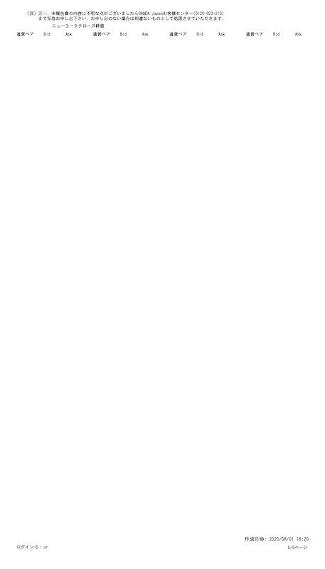 OANDAJapan株式会社トレード履歴