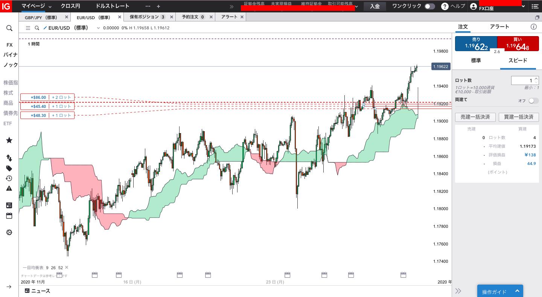 IG証券・IGチャート