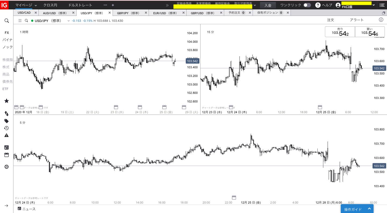 【一般】スキャルピングトレード/IG証券IGチャート