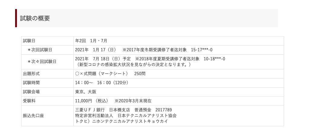NPO法人 日本テクニカルアナリスト協会試験概要