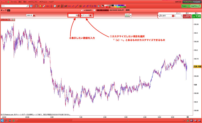 IG証券 ProRealTime チャート タイムフレーム(70ティックチャート/200ティックチャート)