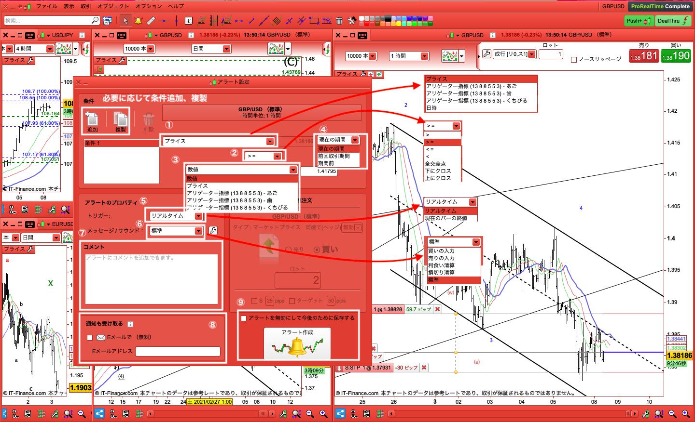 IG証券|ProRealTime|チャート|アラートの設定