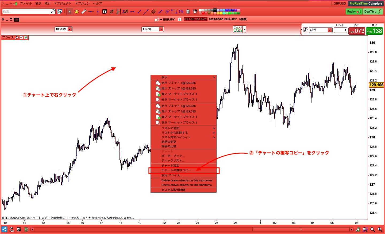 IG証券 ProRealTime チャート チャートの複写コピー