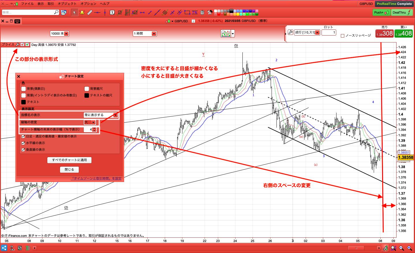 IG証券 ProRealTime チャート チャート設定
