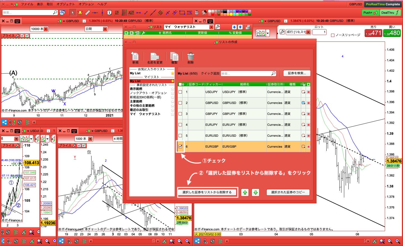 IG証券|ProRealTime|チャート|表示項目