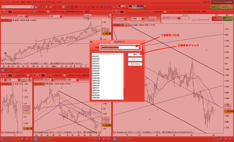 IG証券 ProRealTime チャート テンプレートの保存