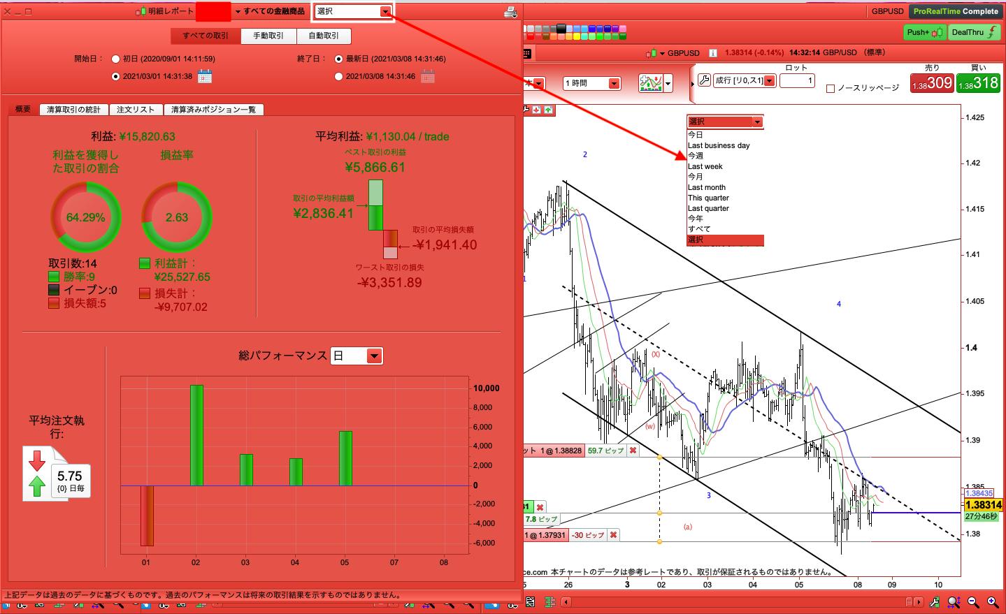IG証券|ProRealTime|チャート|取引履歴/取引パフォーマンス