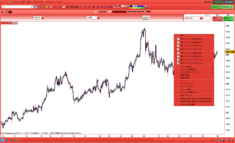 IG証券 ProRealTime チャート上から注文