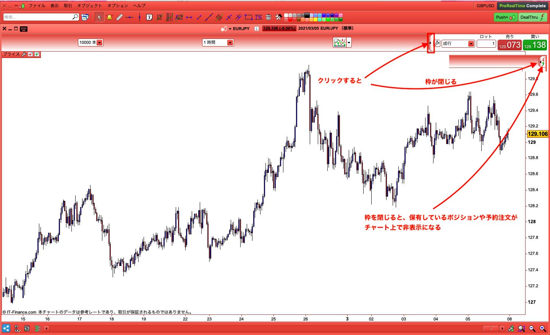 IG証券 ProRealTime チャート 注文方法