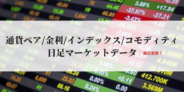通貨ペア|通貨インデックス|金利|インデックス|商品変動率